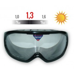 beer Goggle , DAYLIGHT, .08 - .15 BAC